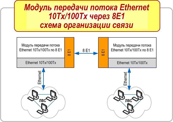 """"""",""""www.kombitel.ru"""